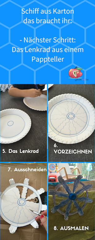 Lenkrad-Schiff-Karton